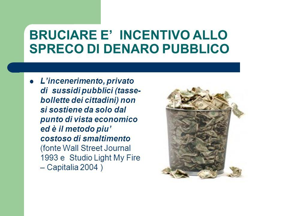 BRUCIARE E' INCENTIVO ALLO SPRECO DI DENARO PUBBLICO