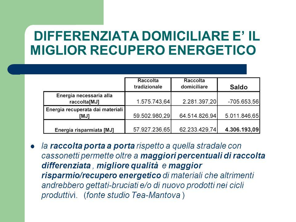 DIFFERENZIATA DOMICILIARE E' IL MIGLIOR RECUPERO ENERGETICO