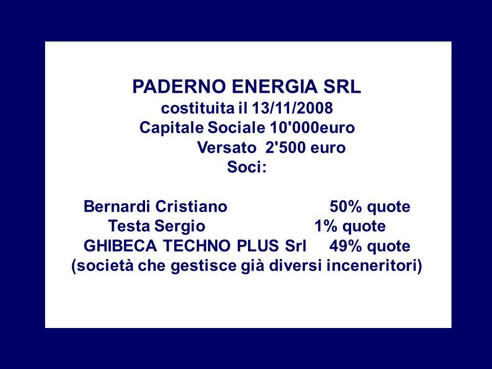 PADERNO ENERGIA SRL costituita il 13/11/2008