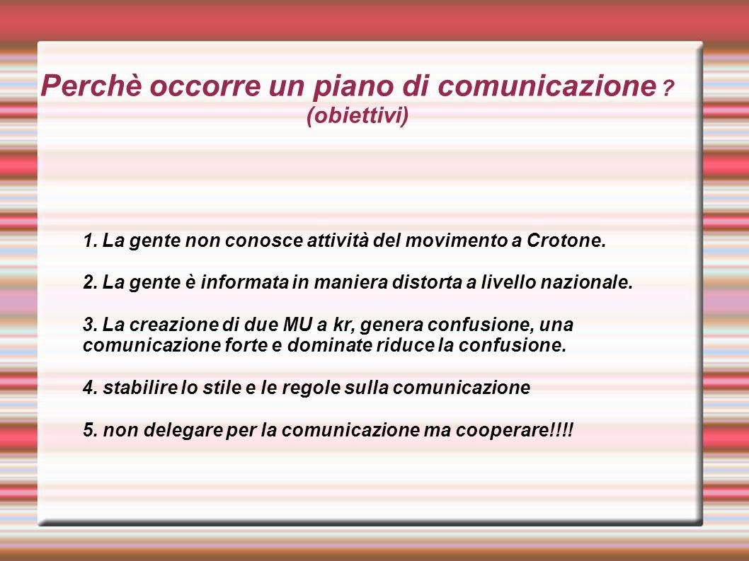 Perchè occorre un piano di comunicazione (obiettivi)