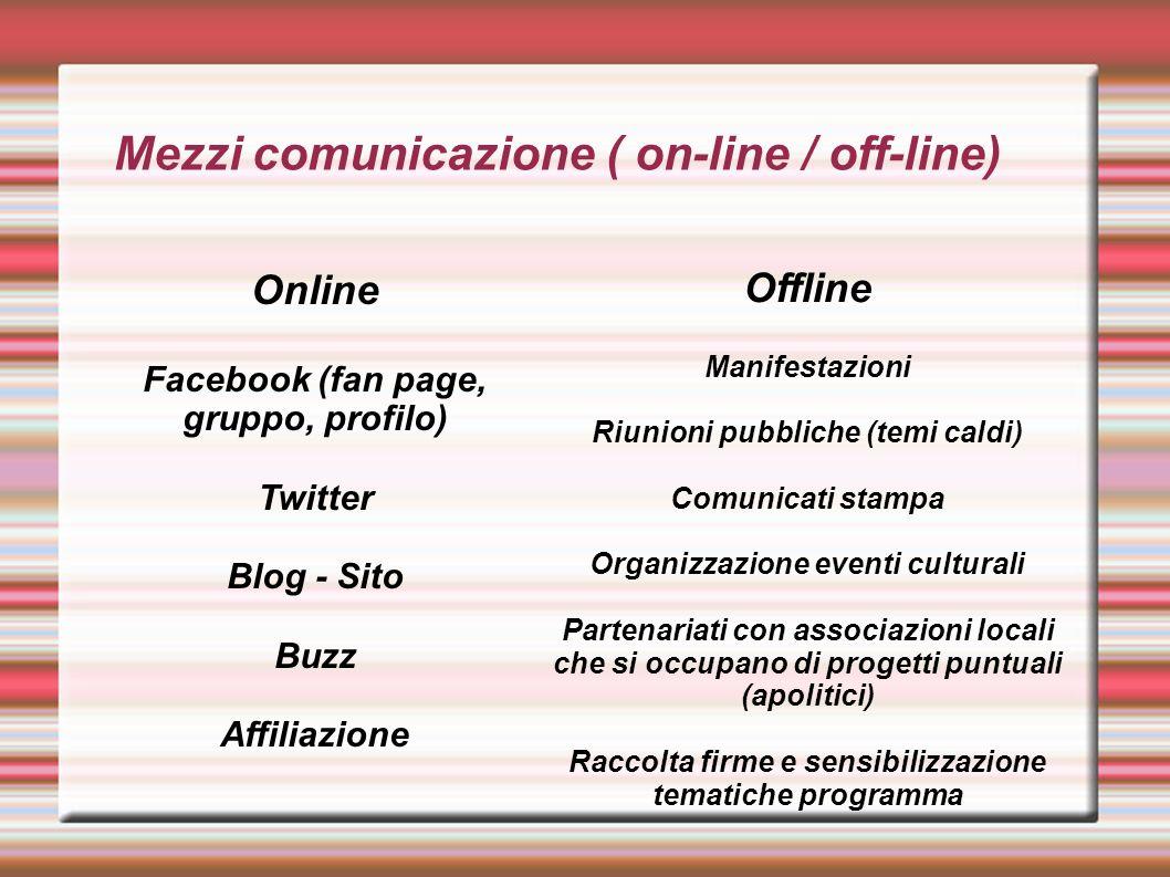 Mezzi comunicazione ( on-line / off-line)