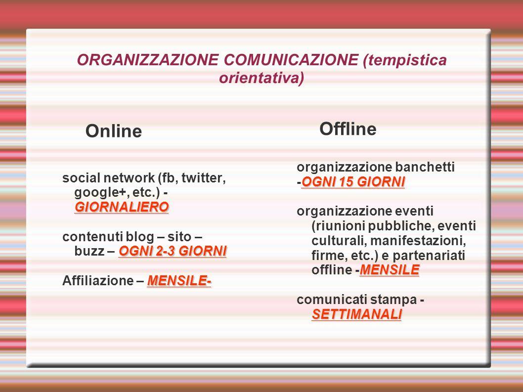 ORGANIZZAZIONE COMUNICAZIONE (tempistica orientativa)
