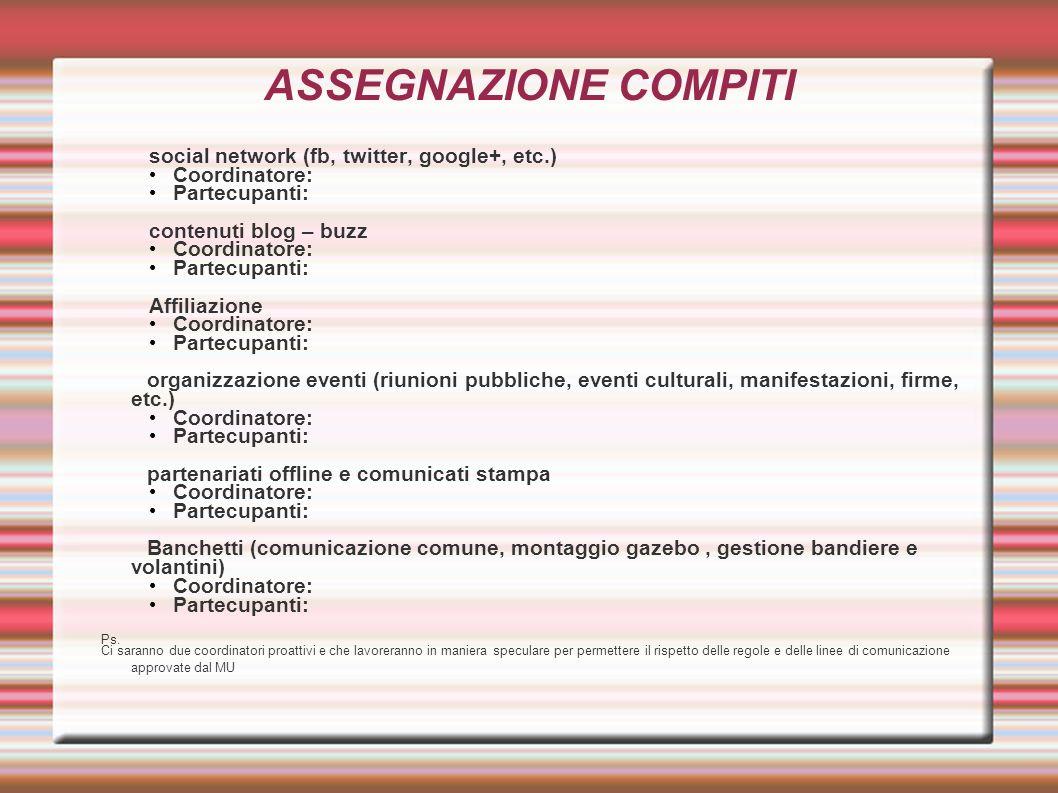 ASSEGNAZIONE COMPITI social network (fb, twitter, google+, etc.)