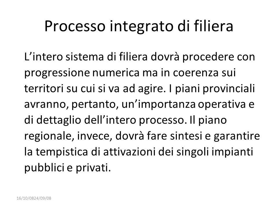 Processo integrato di filiera