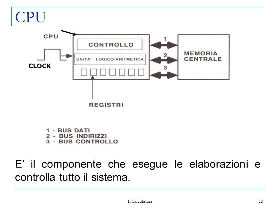 CPU CLOCK E' il componente che esegue le elaborazioni e controlla tutto il sistema. Il Calcolatore