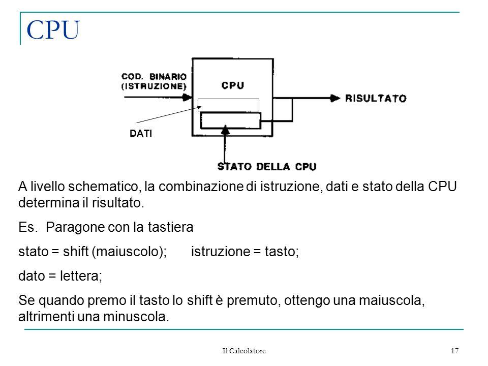 CPU DATI. A livello schematico, la combinazione di istruzione, dati e stato della CPU determina il risultato.