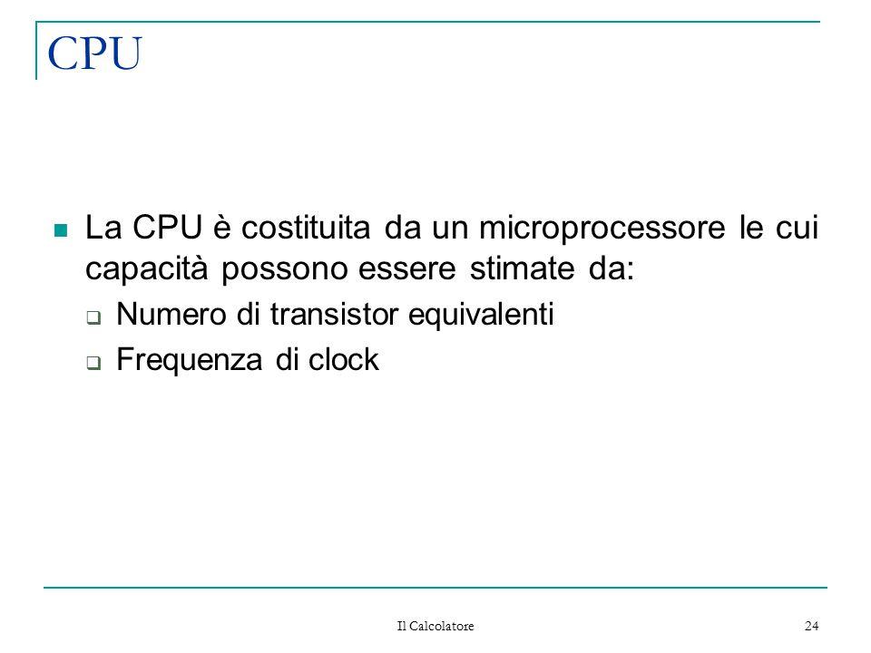 CPU La CPU è costituita da un microprocessore le cui capacità possono essere stimate da: Numero di transistor equivalenti.