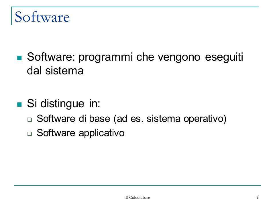 Software Software: programmi che vengono eseguiti dal sistema