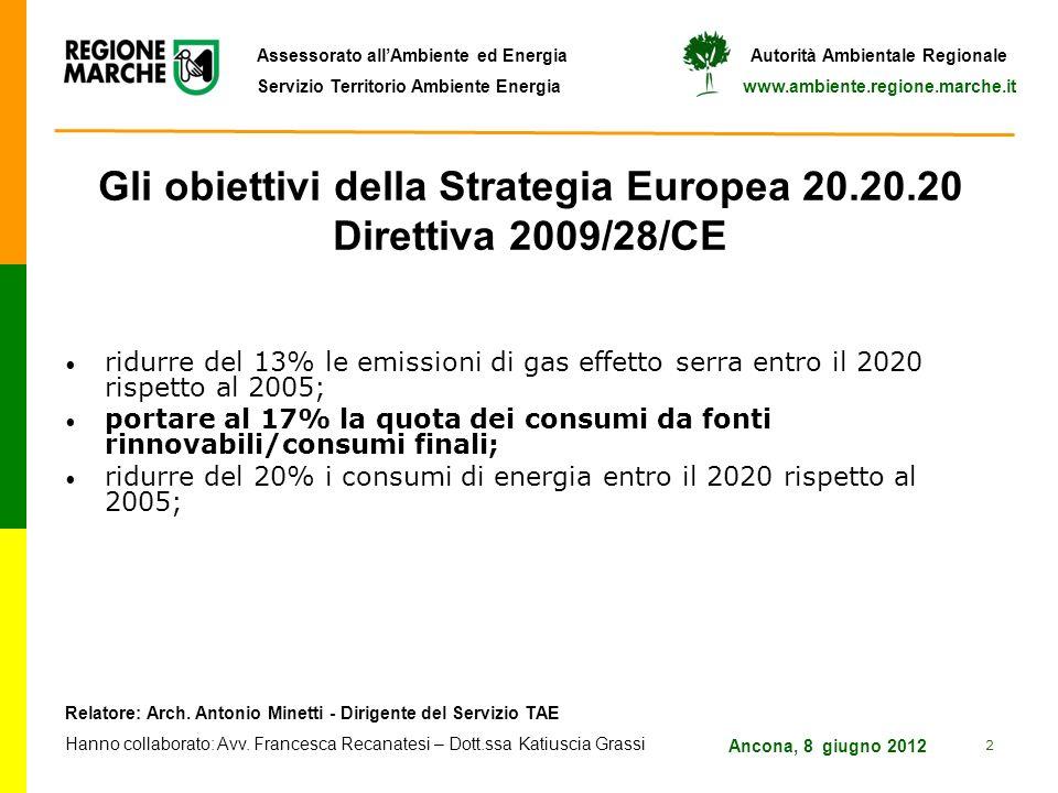 Gli obiettivi della Strategia Europea 20.20.20 Direttiva 2009/28/CE