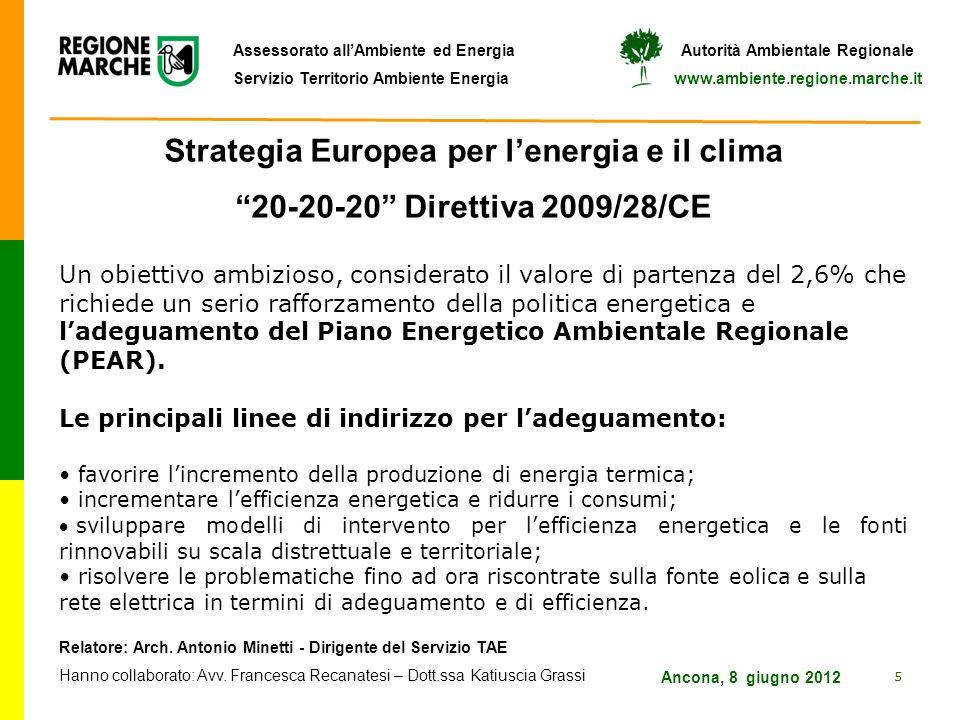 Strategia Europea per l'energia e il clima 20-20-20 Direttiva 2009/28/CE