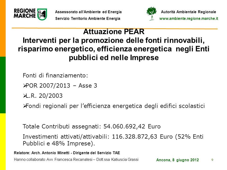 Attuazione PEAR Interventi per la promozione delle fonti rinnovabili, risparimo energetico, efficienza energetica negli Enti pubblici ed nelle Imprese