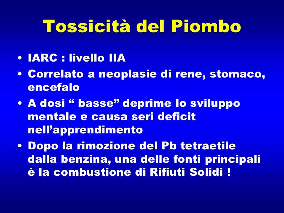 Tossicità del Piombo IARC : livello IIA