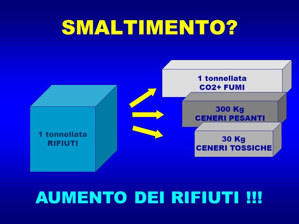 SMALTIMENTO AUMENTO DEI RIFIUTI !!! 1 tonnellata CO2+ FUMI 300 Kg