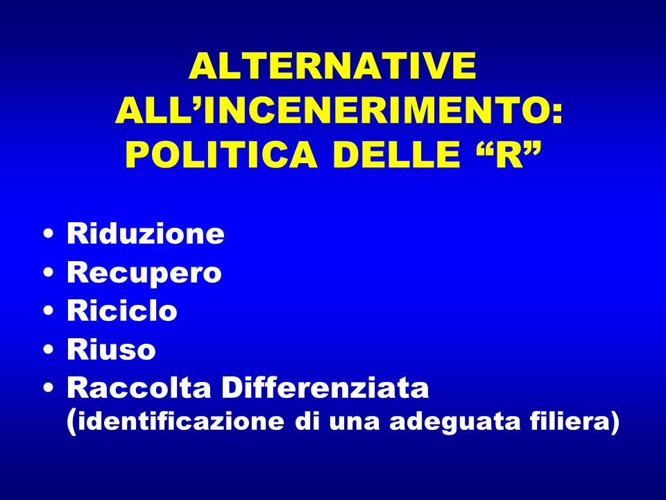 ALTERNATIVE ALL'INCENERIMENTO: POLITICA DELLE R
