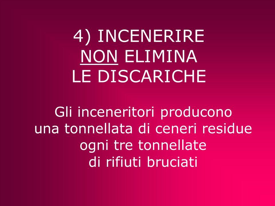4) INCENERIRE NON ELIMINA LE DISCARICHE