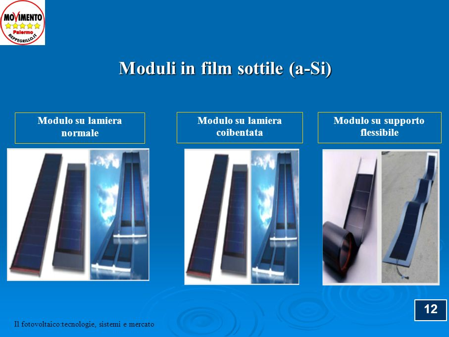 Moduli in film sottile (a-Si)
