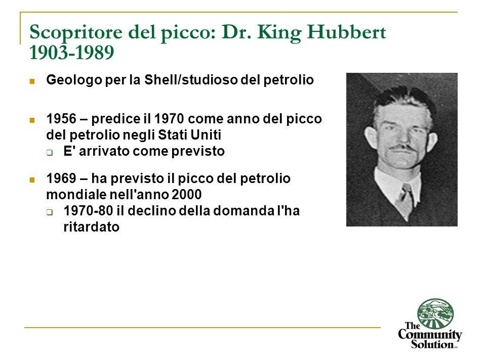 Scopritore del picco: Dr. King Hubbert 1903-1989