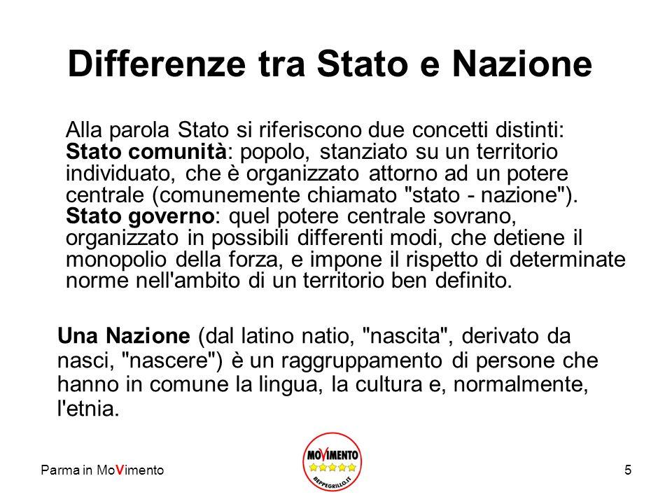 Differenze tra Stato e Nazione