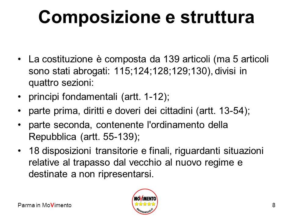 Composizione e struttura