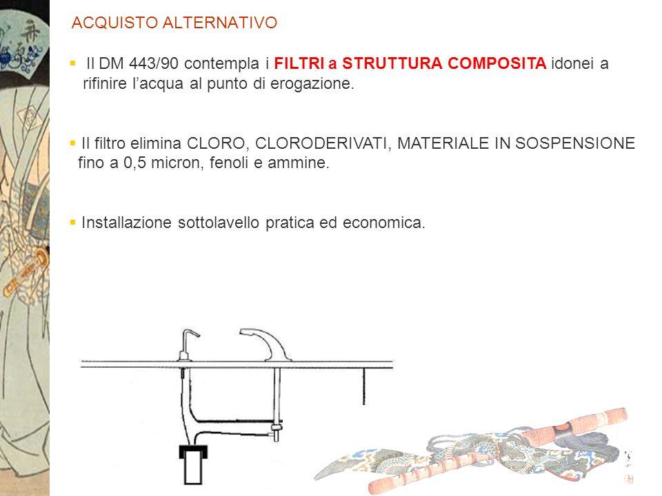 ACQUISTO ALTERNATIVO Il DM 443/90 contempla i FILTRI a STRUTTURA COMPOSITA idonei a rifinire l'acqua al punto di erogazione.