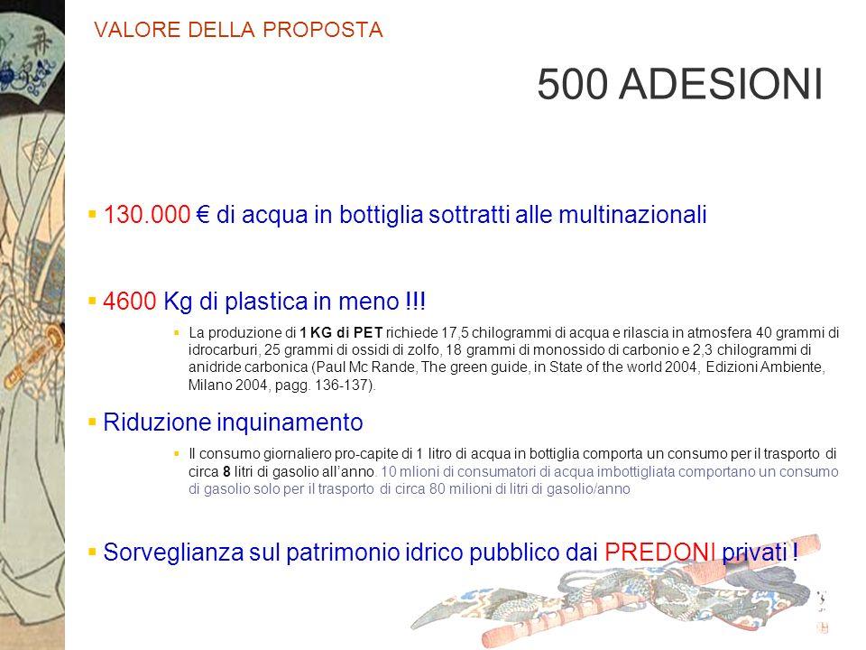 VALORE DELLA PROPOSTA 500 ADESIONI. 130.000 € di acqua in bottiglia sottratti alle multinazionali.