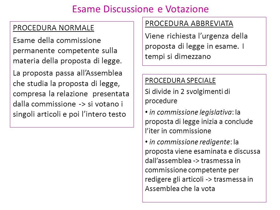 Esame Discussione e Votazione