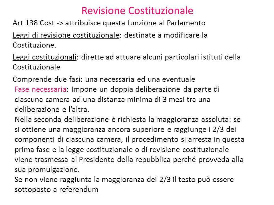 Revisione Costituzionale