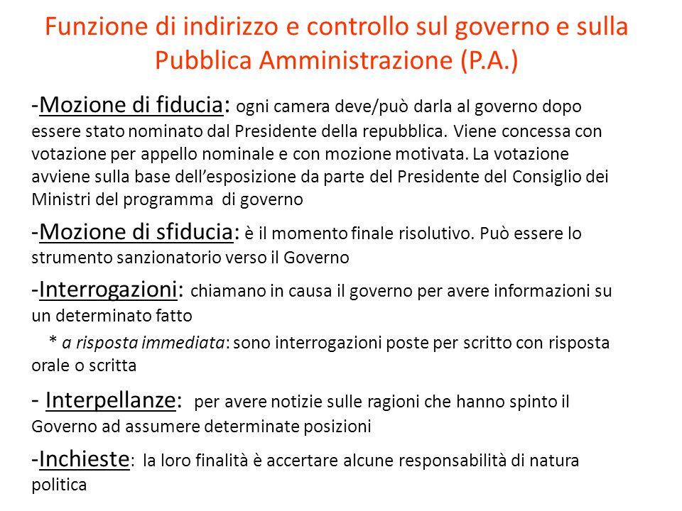 Funzione di indirizzo e controllo sul governo e sulla Pubblica Amministrazione (P.A.)