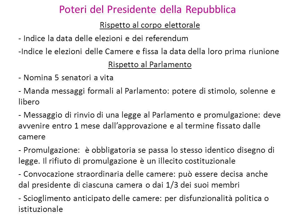 Poteri del Presidente della Repubblica