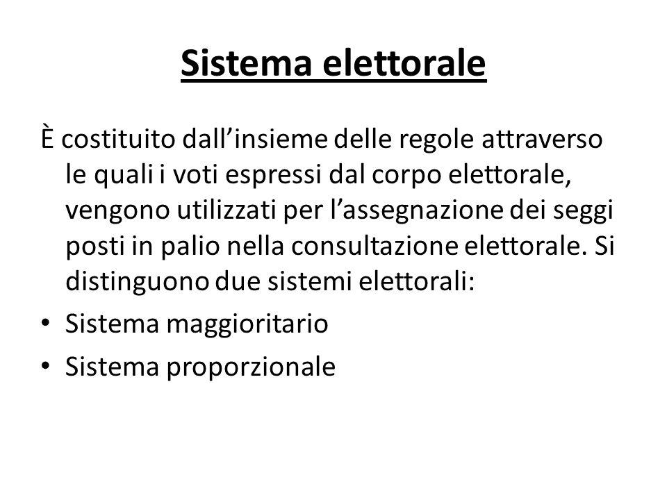 Sistema elettorale