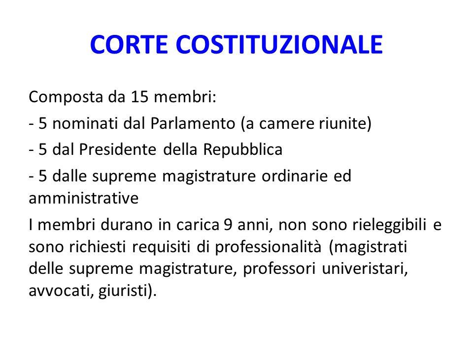 CORTE COSTITUZIONALE Composta da 15 membri:
