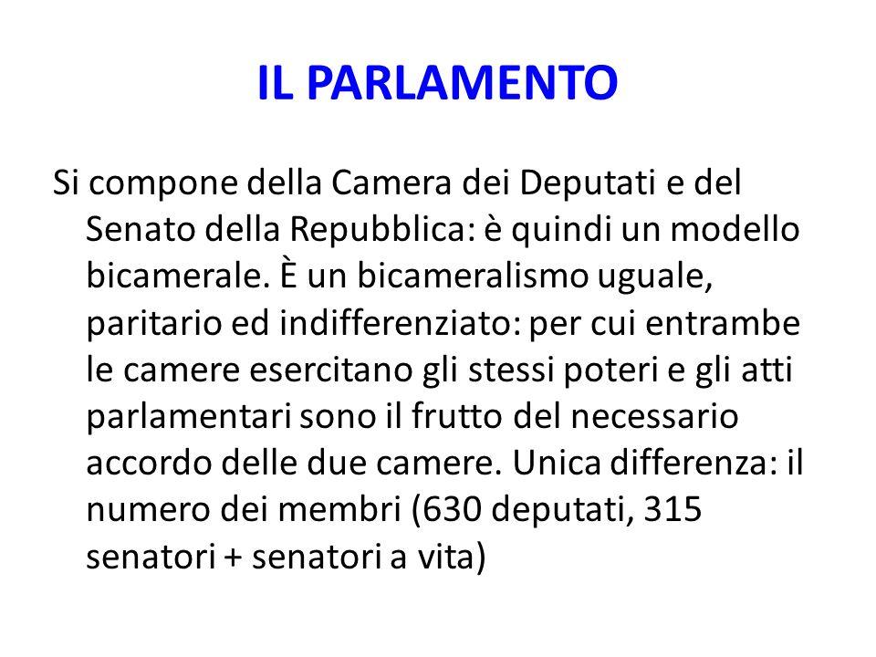 Diritto costituzionale ppt scaricare for Numero membri camera dei deputati