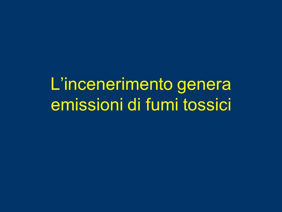 L'incenerimento genera emissioni di fumi tossici