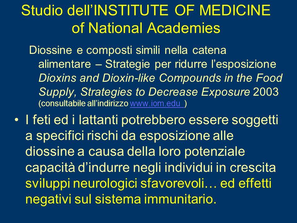 Studio dell'INSTITUTE OF MEDICINE of National Academies