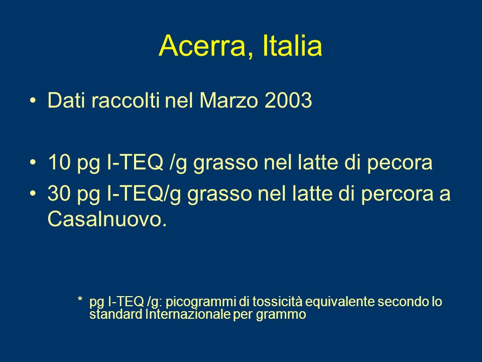 Acerra, Italia Dati raccolti nel Marzo 2003