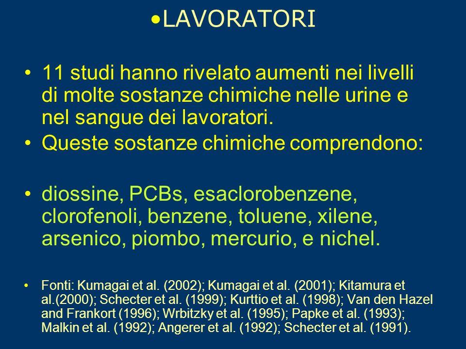 LAVORATORI 11 studi hanno rivelato aumenti nei livelli di molte sostanze chimiche nelle urine e nel sangue dei lavoratori.