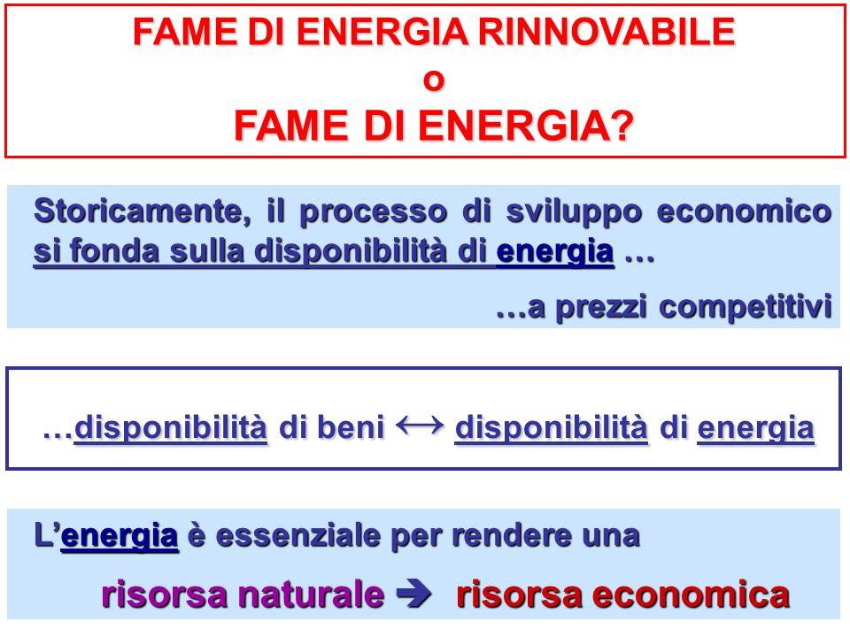 FAME DI ENERGIA RINNOVABILE