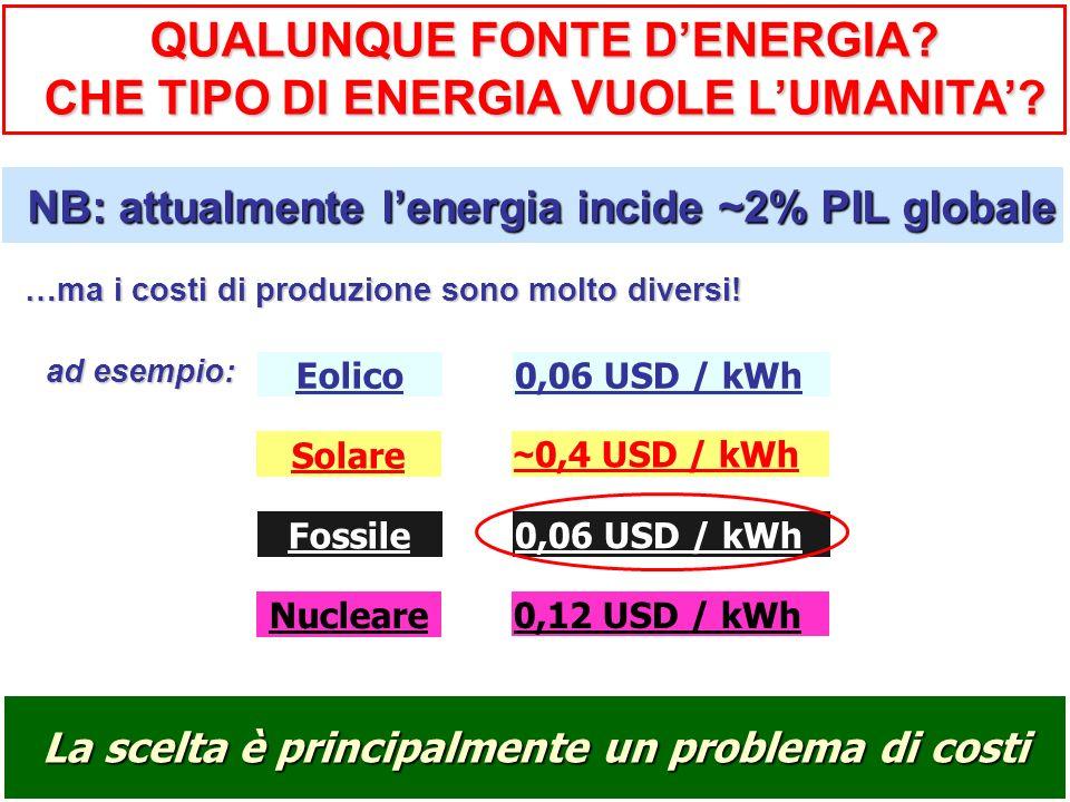 QUALUNQUE FONTE D'ENERGIA CHE TIPO DI ENERGIA VUOLE L'UMANITA'
