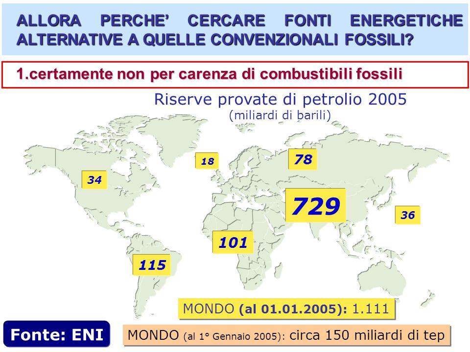 Riserve provate di petrolio 2005