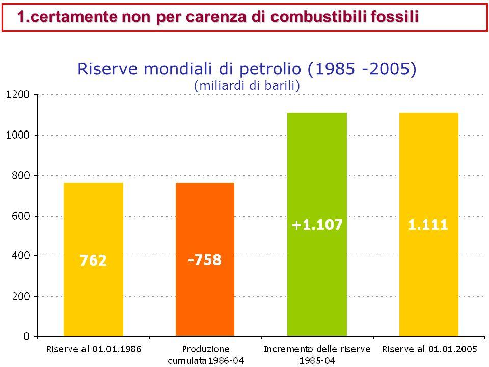 Riserve mondiali di petrolio (1985 -2005)