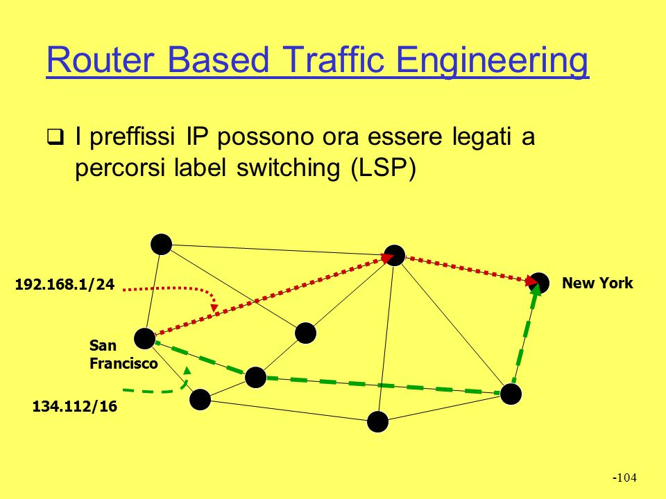 Router Based Traffic Engineering