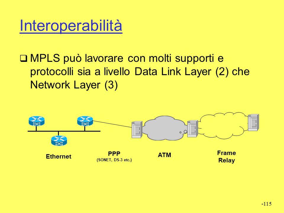 Interoperabilità MPLS può lavorare con molti supporti e protocolli sia a livello Data Link Layer (2) che Network Layer (3)
