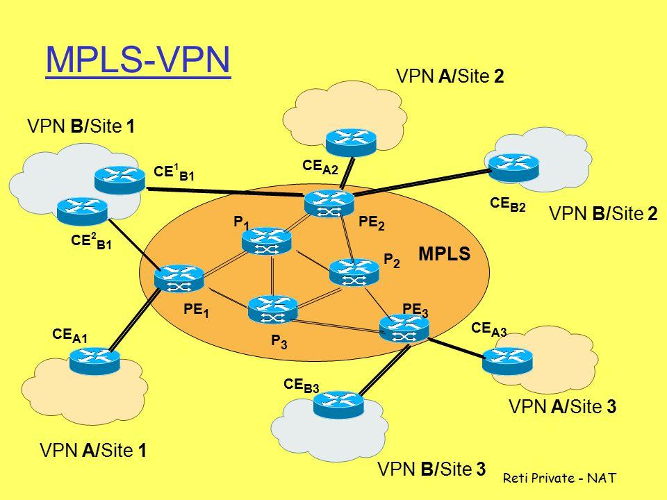 MPLS-VPN VPN A/Site 2 VPN B/Site 1 VPN B/Site 2 MPLS VPN A/Site 3