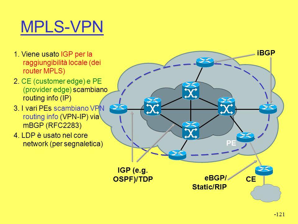 MPLS-VPN iBGP PE IGP (e.g. OSPF)/TDP eBGP/ CE Static/RIP