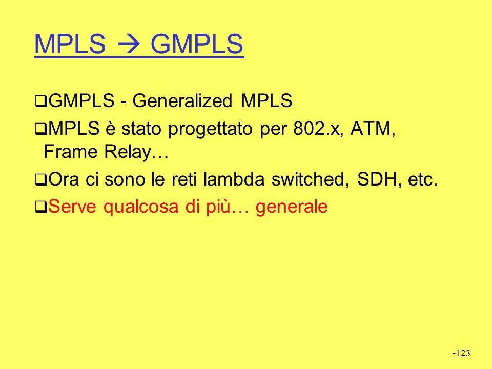 MPLS  GMPLS GMPLS - Generalized MPLS
