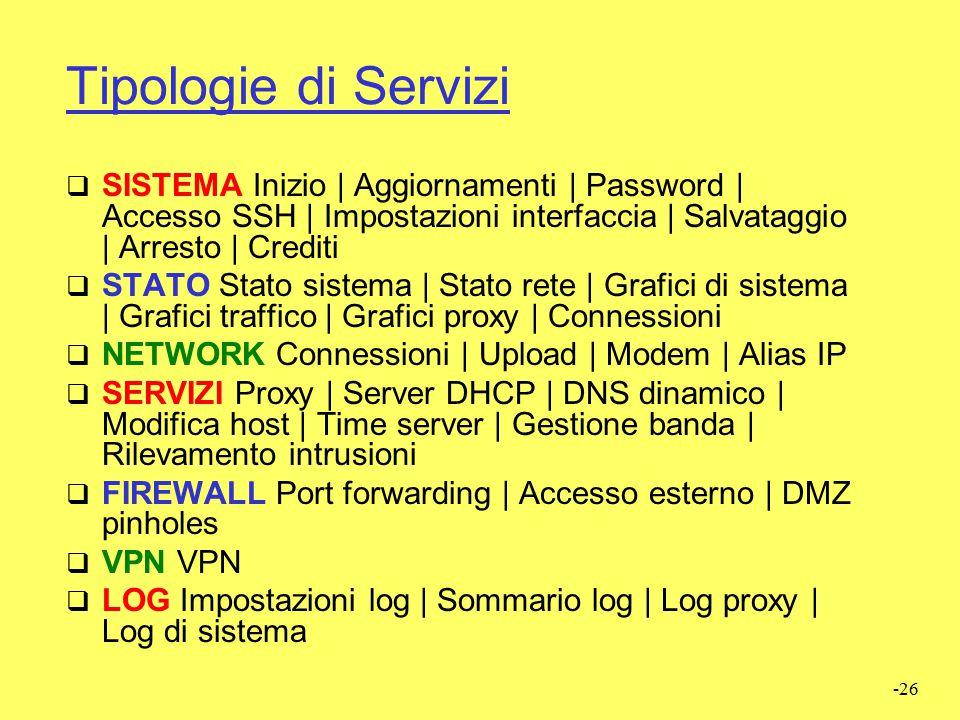 Tipologie di Servizi SISTEMA Inizio | Aggiornamenti | Password | Accesso SSH | Impostazioni interfaccia | Salvataggio | Arresto | Crediti.