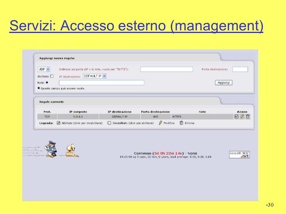 Servizi: Accesso esterno (management)