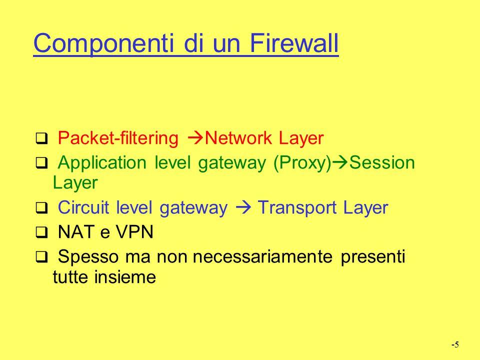 Componenti di un Firewall