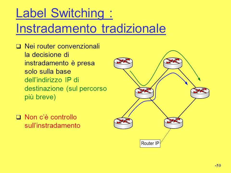 Label Switching : Instradamento tradizionale