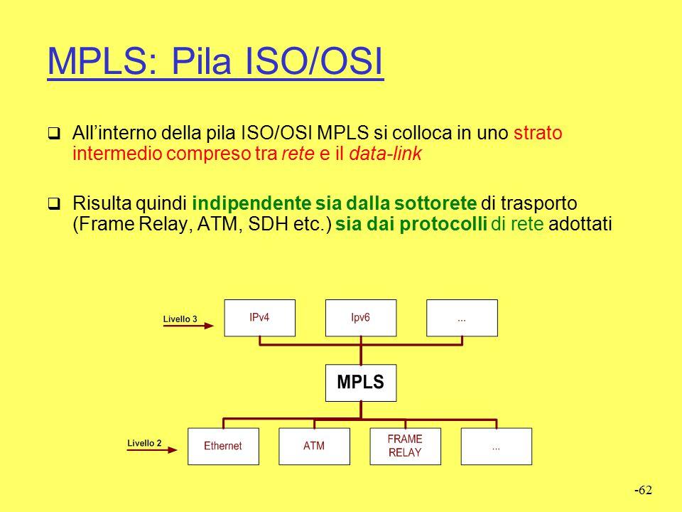 MPLS: Pila ISO/OSI All'interno della pila ISO/OSI MPLS si colloca in uno strato intermedio compreso tra rete e il data-link.